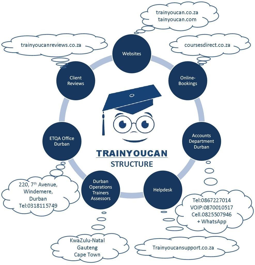 Trainyoucan Structure 2016